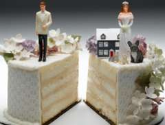 Avoiding Divorce
