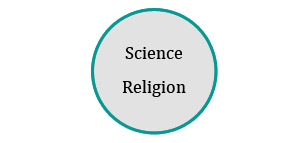 Essay the horla Dawn Barnes Free Science Vs Religion Essays And