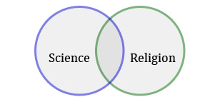 religion and science are not compatible in relationship